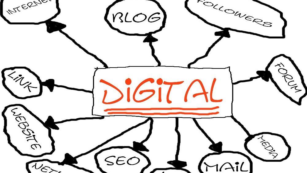 sohonet-marketing-digital